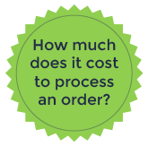 How much does it cost to process an order?